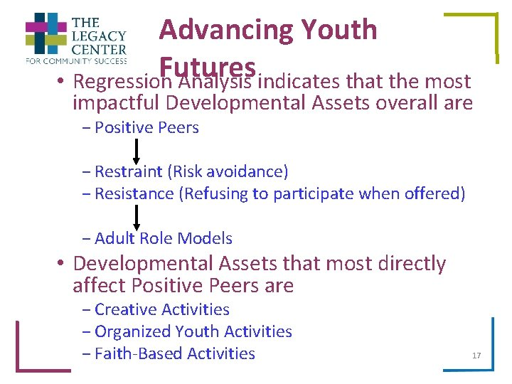 Advancing Youth Futures • Regression Analysis indicates that the most impactful Developmental Assets overall