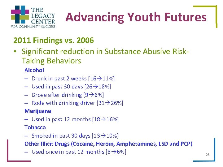 Advancing Youth Futures 2011 Findings vs. 2006 • Significant reduction in Substance Abusive Risk.