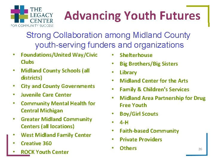 Advancing Youth Futures Strong Collaboration among Midland County youth-serving funders and organizations • Foundations/United