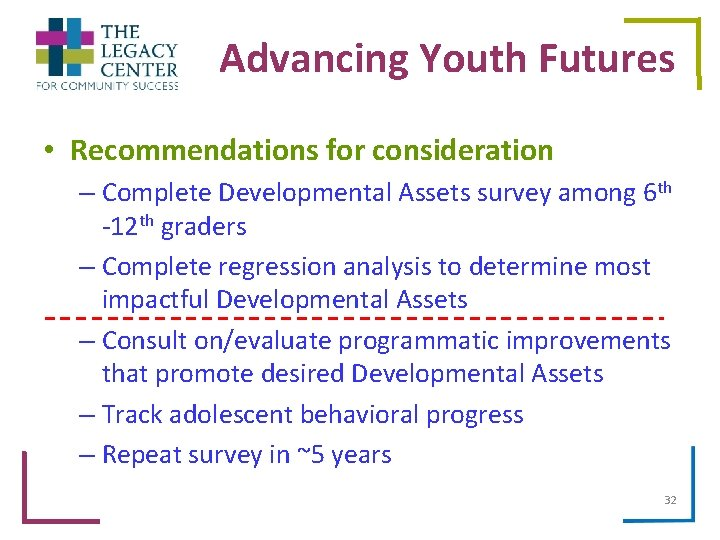Advancing Youth Futures • Recommendations for consideration – Complete Developmental Assets survey among 6
