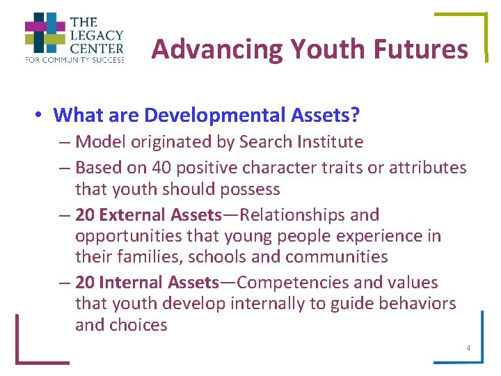 Advancing Youth Futures • What are Developmental Assets? – Model originated by Search Institute