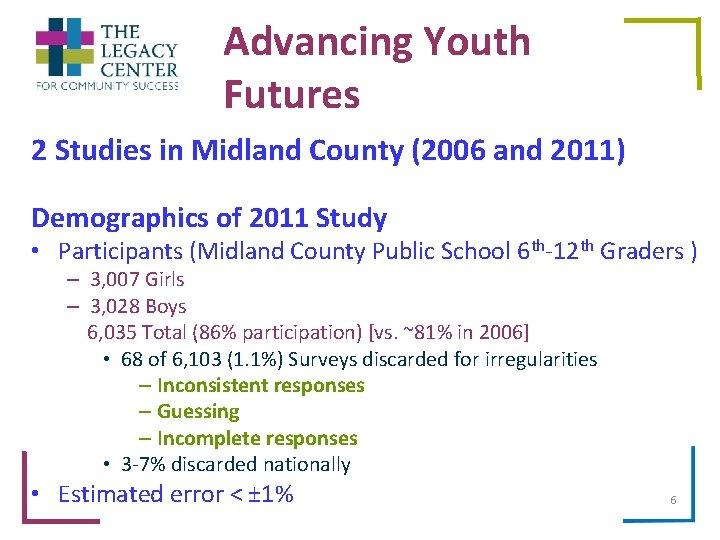 Advancing Youth Futures 2 Studies in Midland County (2006 and 2011) Demographics of 2011