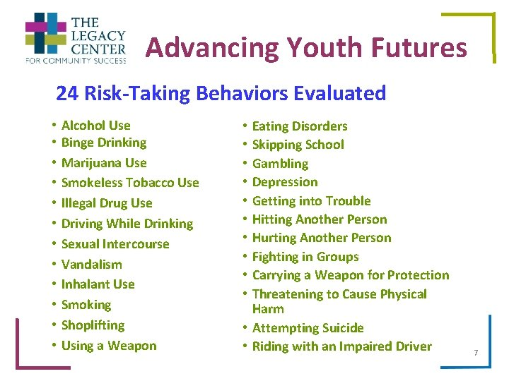 Advancing Youth Futures 24 Risk-Taking Behaviors Evaluated • • • Alcohol Use Binge Drinking