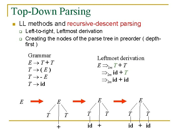 Top-Down Parsing n LL methods and recursive-descent parsing q q Left-to-right, Leftmost derivation Creating