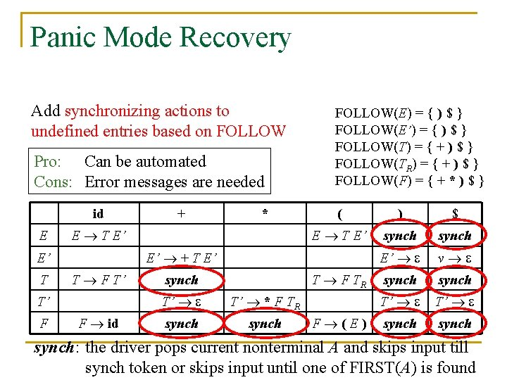 Panic Mode Recovery Add synchronizing actions to undefined entries based on FOLLOW Pro: Can