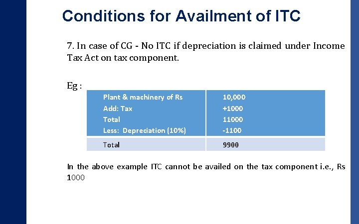 Conditions for Availment of ITC 7. In case of CG - No ITC if
