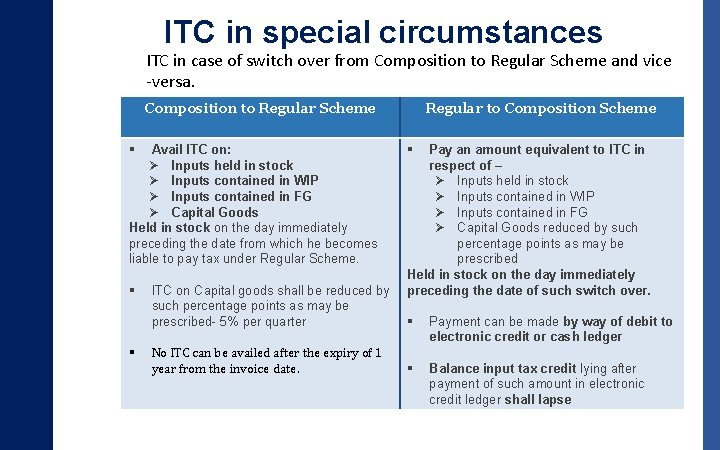 ITC in special circumstances ITC in case of switch over from Composition to Regular