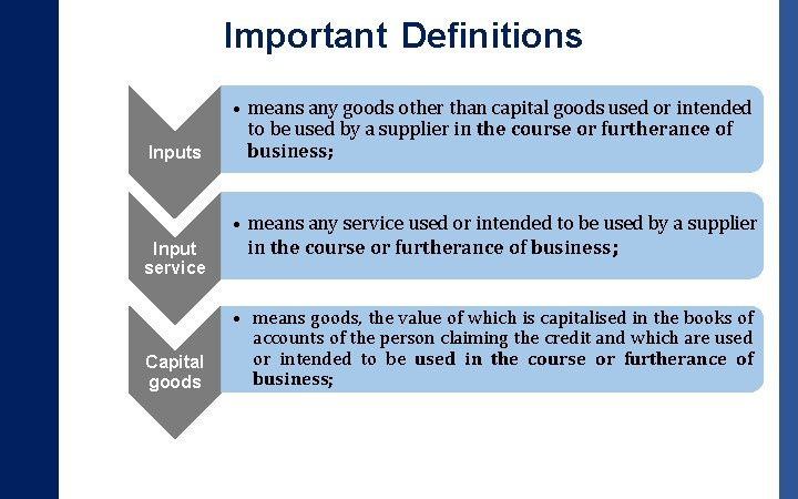 Important Definitions Input service Capital goods Input service • means any goods other than