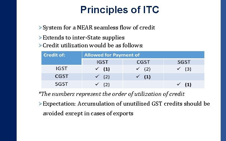 Principles of ITC Ø System for a NEAR seamless flow of credit Ø Extends