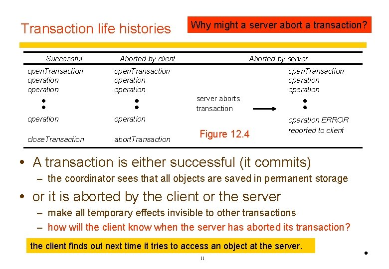 Transaction life histories Successful open. Transaction operation Why might a server abort a transaction?