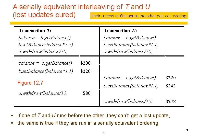 A serially equivalent interleaving of T and U (lost updates cured) their access to