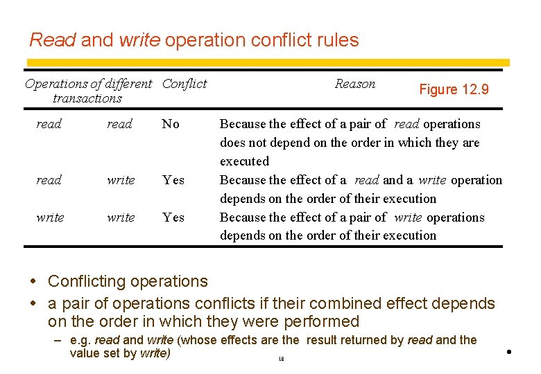 Read and write operation conflict rules Operations of different Conflict transactions read No read