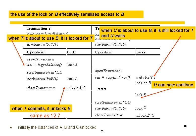 the use of the lock on. TB and effectively serialises access to B locks