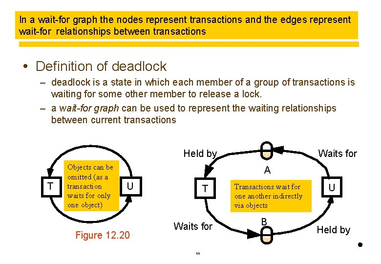 In a wait-for graph the nodes represent transactions and the edges represent The wait-for