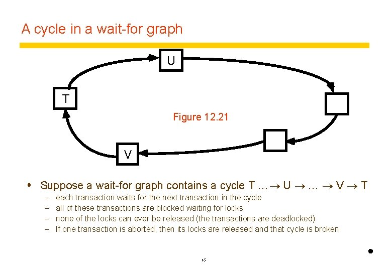 A cycle in a wait-for graph U T Figure 12. 21 V Suppose a