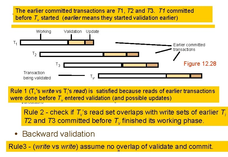 The earlier committed transactions are T 1, T 2 and T 3. T 1