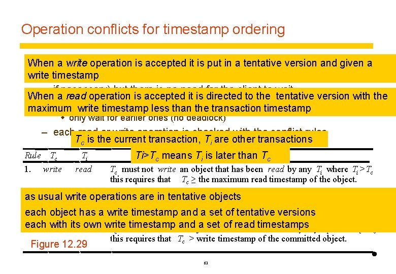 Operation conflicts for timestamp ordering When refined rule operation is accepted it is put