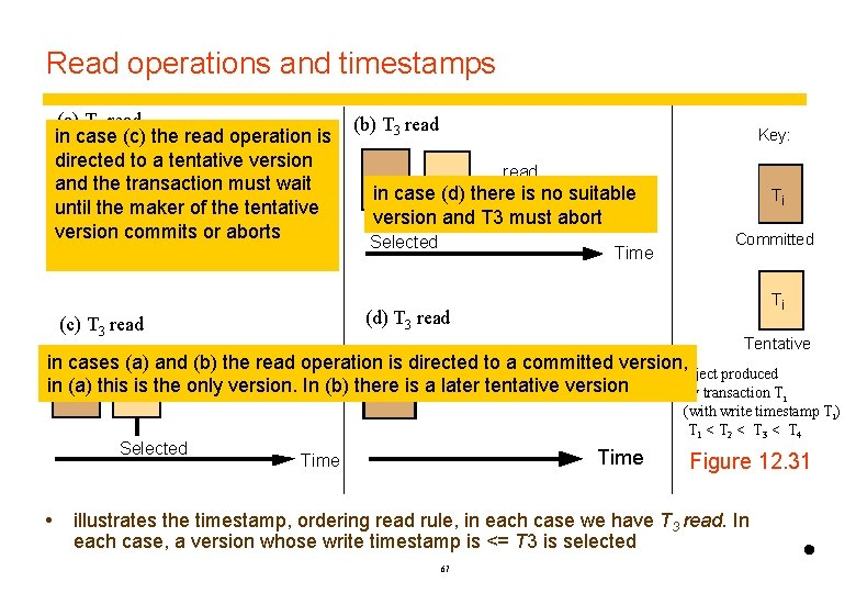 Read operations and timestamps (a) T 3 read in case (c) the read operation