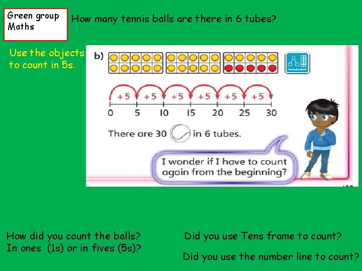 Green group Maths How many tennis balls are there in 6 tubes? Use the