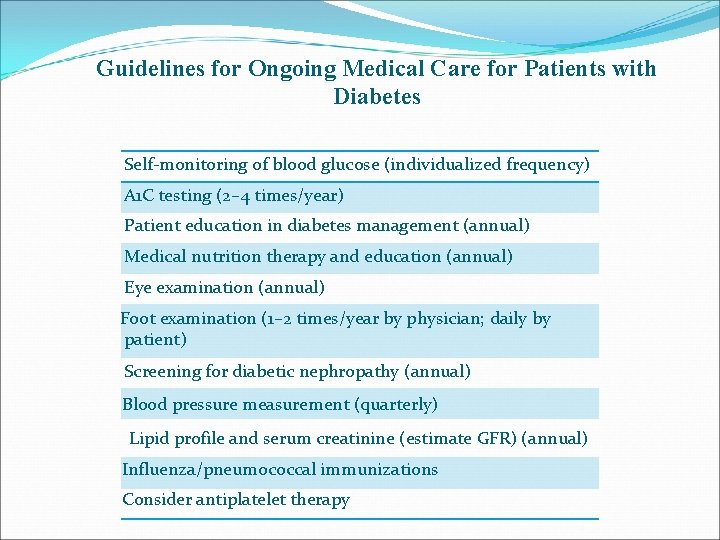 Guidelines for Ongoing Medical Care for Patients with Diabetes Self monitoring of blood glucose