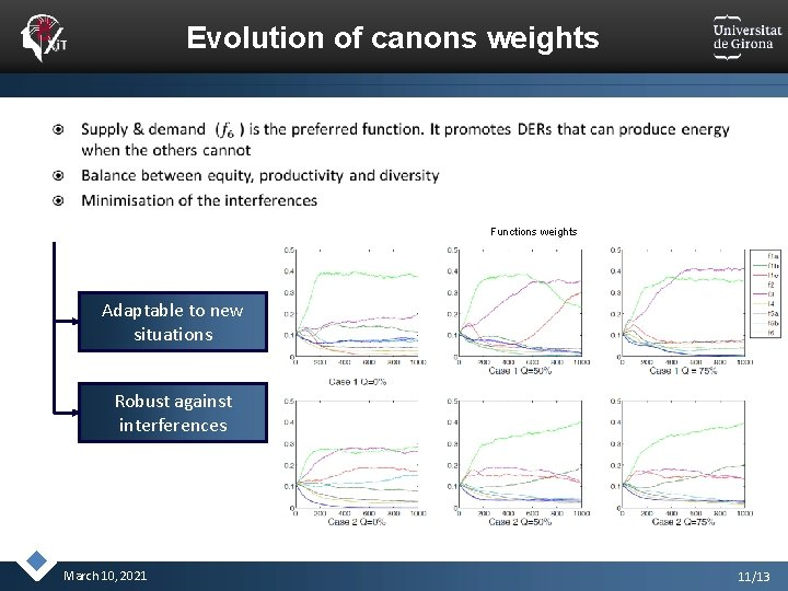 Evolution of canons weights Functions weights Adaptable to new situations Robust against interferences March
