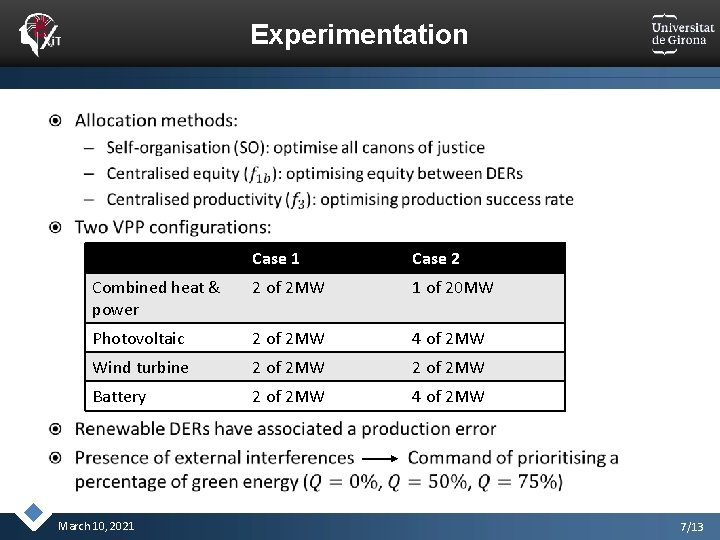 Experimentation Case 1 Case 2 Combined heat & power 2 of 2 MW 1