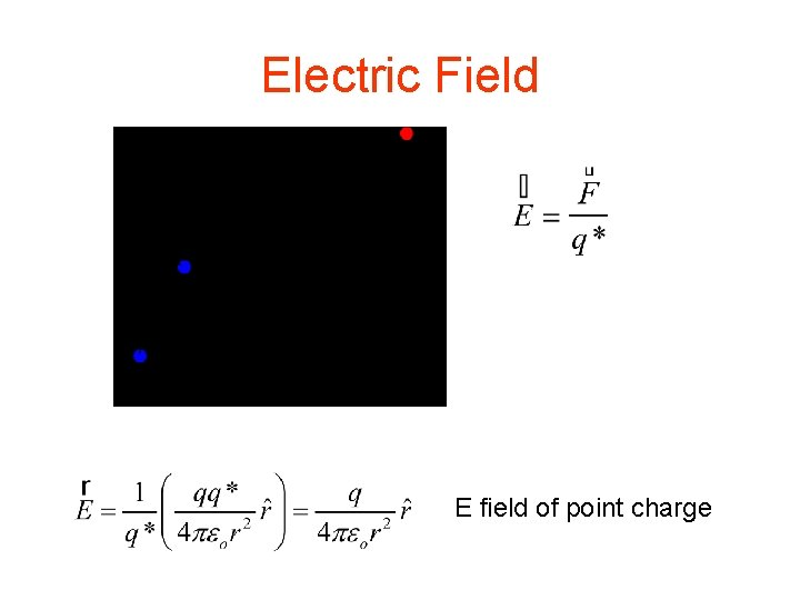 Electric Field E field of point charge