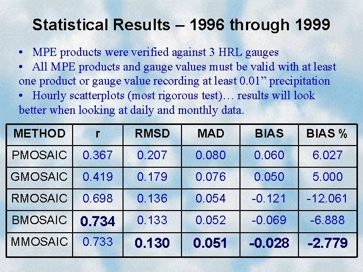 Statistical Results – 1996 through 1999 • MPE products were verified against 3 HRL