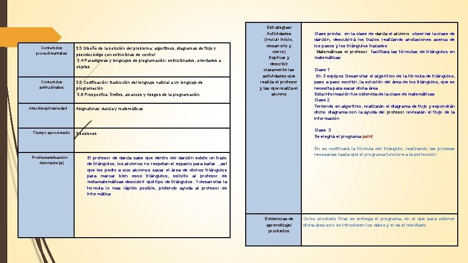 Contenidos procedimentales Contenidos actitudinales interdisciplinariedad Tiempo aproximado Problema/situación detonador(a) 3. 3 Diseño de la