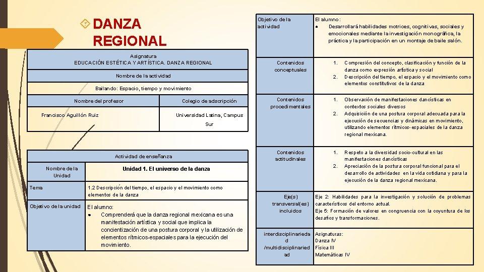 DANZA REGIONAL Objetivo de la actividad Asignatura EDUCACIÓN ESTÉTICA Y ARTÍSTICA. DANZA REGIONAL