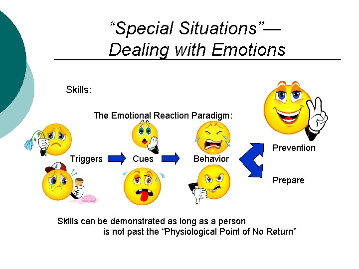 """""""Special Situations""""— Dealing with Emotions Skills: The Emotional Reaction Paradigm: Prevention Triggers Cues Behavior"""