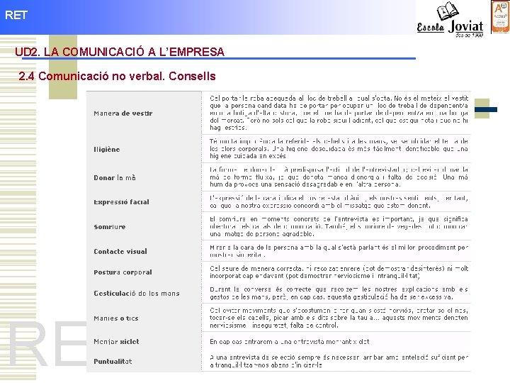 RET UD 2. LA COMUNICACIÓ A L'EMPRESA 2. 4 Comunicació no verbal. Consells RET