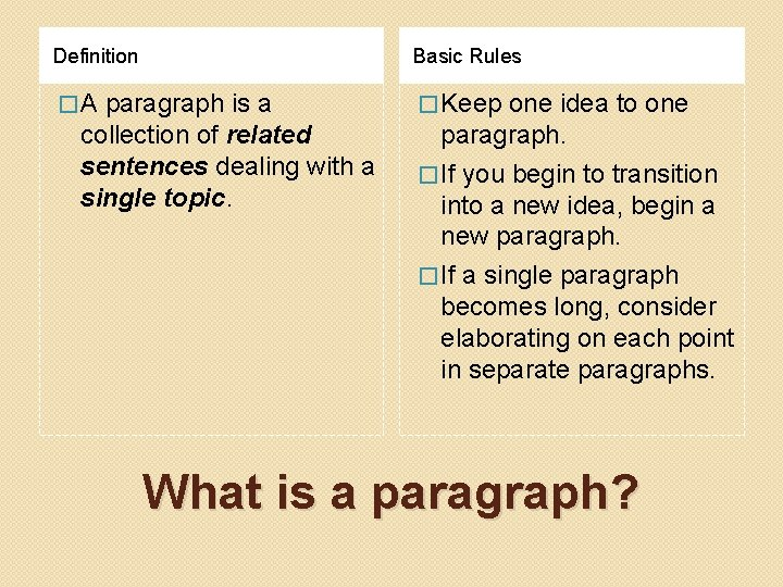 Definition Basic Rules � A paragraph is a � Keep one idea to one