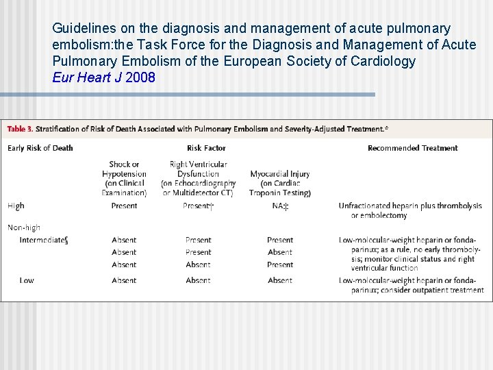 Guidelines on the diagnosis and management of acute pulmonary embolism: the Task Force for