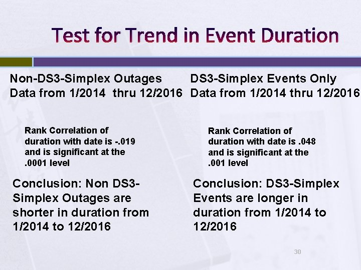 Test for Trend in Event Duration Non-DS 3 -Simplex Outages DS 3 -Simplex Events