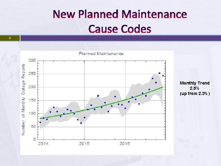 New Planned Maintenance Cause Codes 4 Monthly Trend 2. 5% (up from 2. 3%)