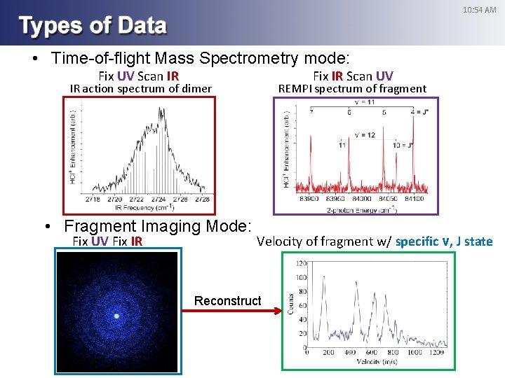 10: 54 AM • Time-of-flight Mass Spectrometry mode: Fix UV Scan IR Fix IR