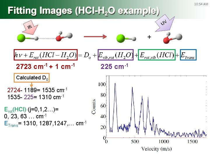 10: 54 AM UV IR + 2723 cm-1 + 1 cm-1 Calculated D 0