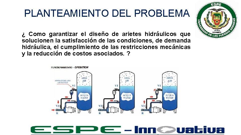 PLANTEAMIENTO DEL PROBLEMA ¿ Como garantizar el diseño de arietes hidráulicos que solucionen la