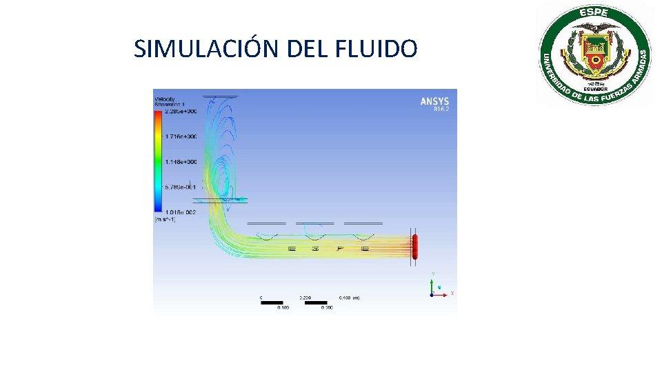 SIMULACIÓN DEL FLUIDO
