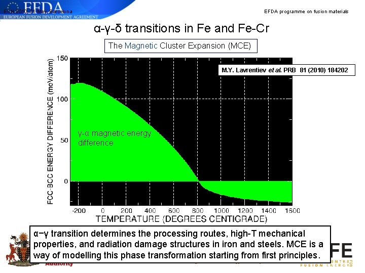 ECN 2010, 31 May, Barcelona EFDA programme on fusion materials α-γ-δ transitions in Fe