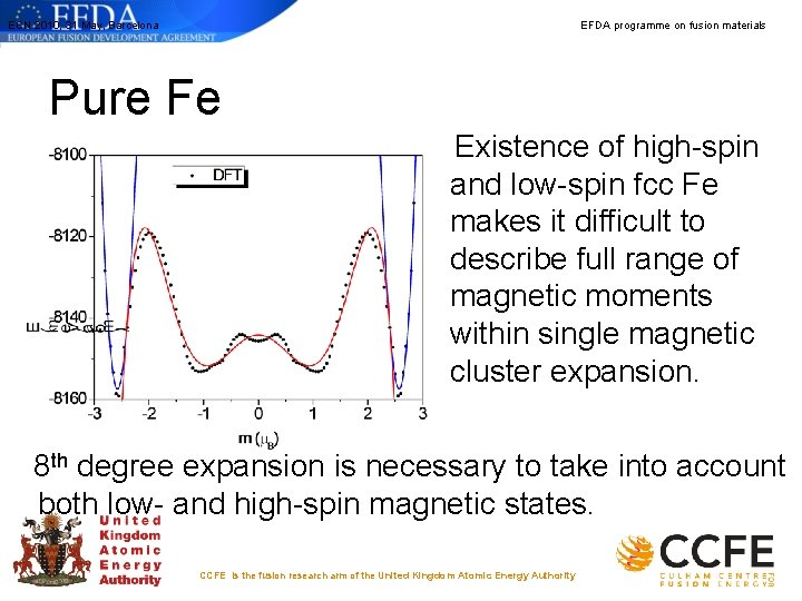 ECN 2010, 31 May, Barcelona EFDA programme on fusion materials Pure Fe Existence of