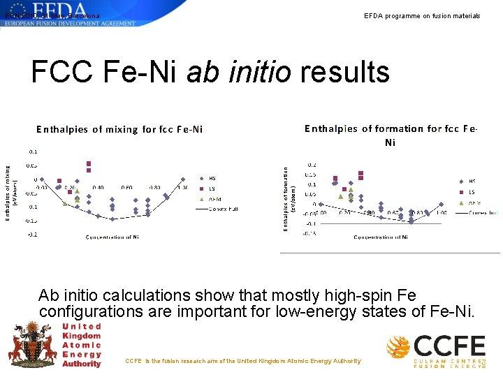 ECN 2010, 31 May, Barcelona EFDA programme on fusion materials FCC Fe-Ni ab initio
