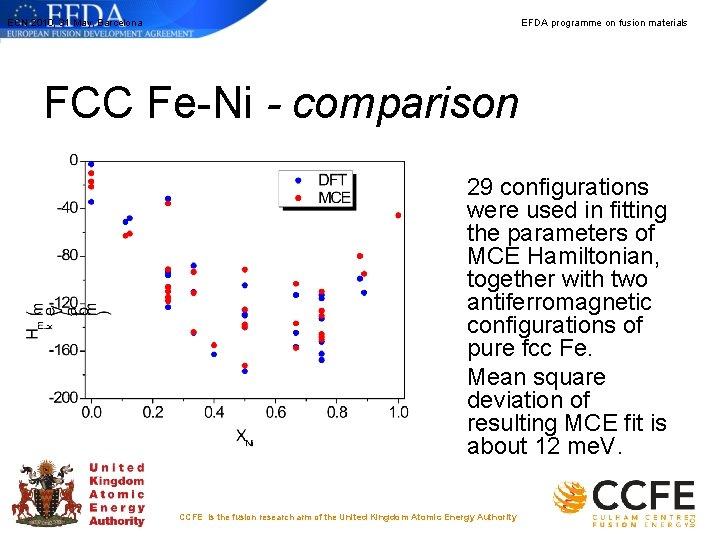 ECN 2010, 31 May, Barcelona EFDA programme on fusion materials FCC Fe-Ni - comparison