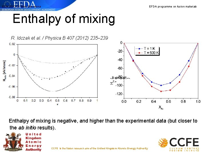ECN 2010, 31 May, Barcelona EFDA programme on fusion materials Enthalpy of mixing R.
