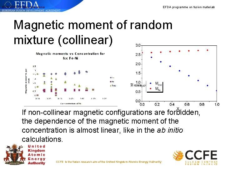 ECN 2010, 31 May, Barcelona EFDA programme on fusion materials Magnetic moment of random