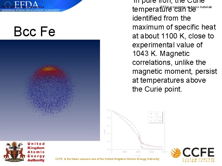 ECN 2010, 31 May, Barcelona Bcc Fe In pure iron, the Curie EFDA programme