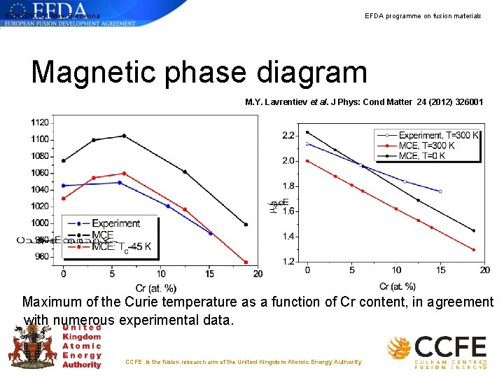 ECN 2010, 31 May, Barcelona EFDA programme on fusion materials Magnetic phase diagram M.