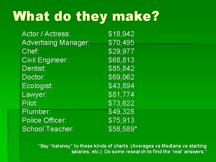 What do they make? Actor / Actress: Advertising Manager: Chef: Civil Engineer: Dentist: Doctor:
