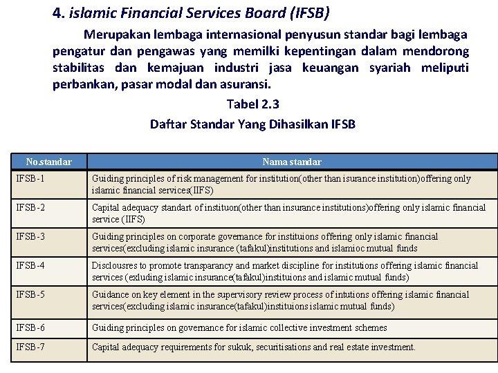 4. islamic Financial Services Board (IFSB) Merupakan lembaga internasional penyusun standar bagi lembaga pengatur